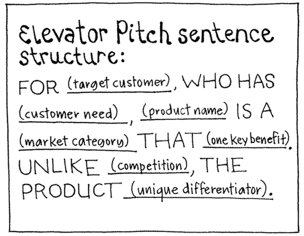 elevator pitch example for business