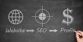 Website Search Optimization Maintenance Process